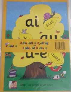 Alternative Spelling & Alphabet Posters Jolly Phonics